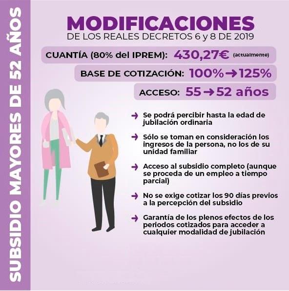 2019modificación1