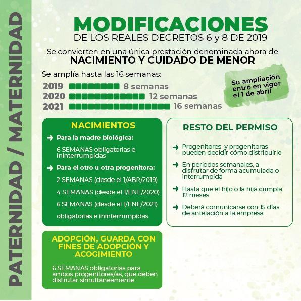 2019modificación3