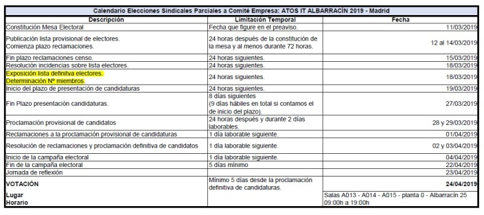 CalendarioElectoralAlbarracin2019